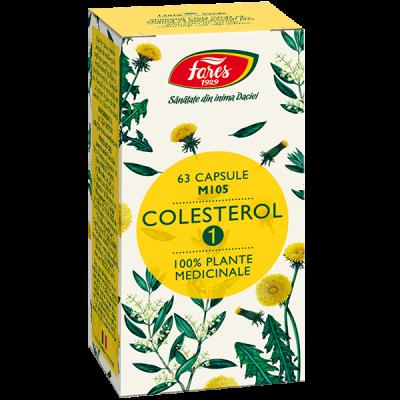 Colesterol1-3D-linea-noua-1